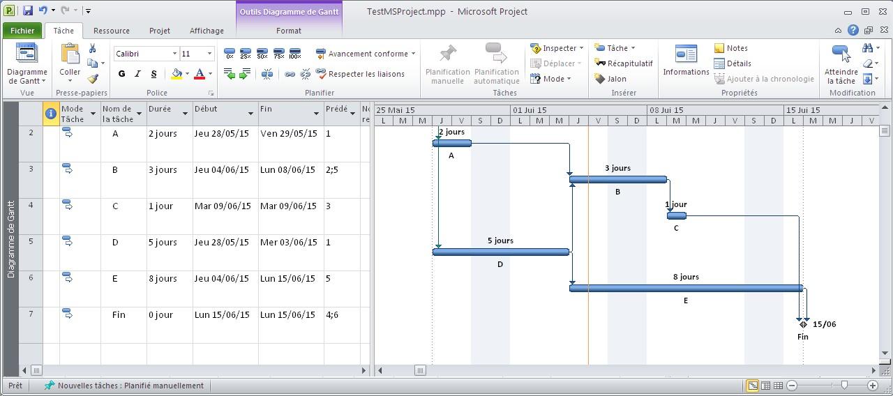 Tutorial ms project 2010 en choisissant le menu affichage rseau de tche ms project affiche les tches critiques notion de pert les tches d et e sont sur le chemin critique ccuart Images